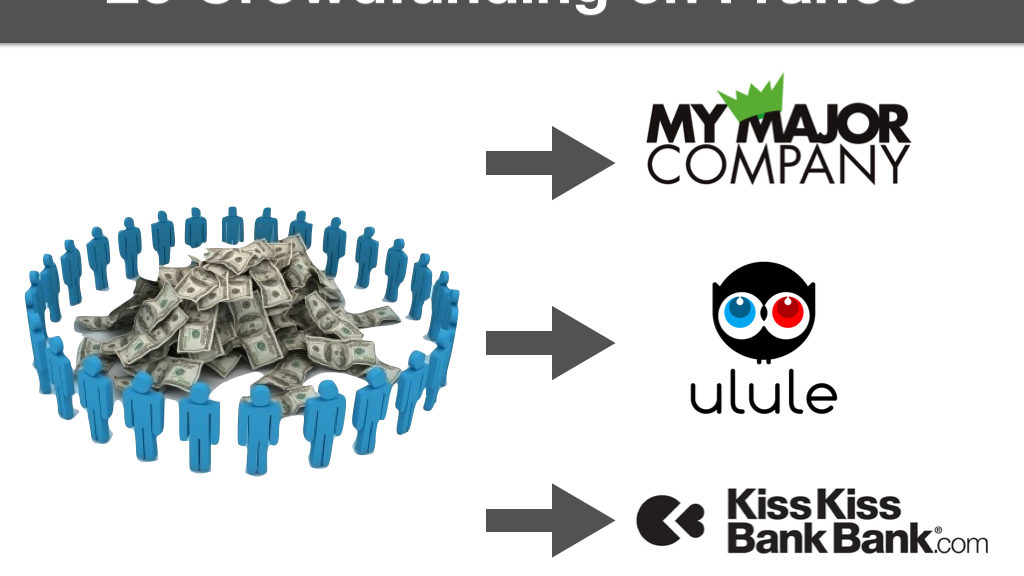 Crowdfunding Imageshome.jpg