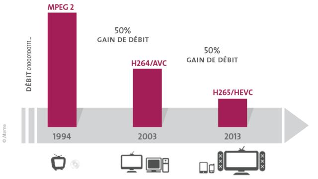 HEVC_evolution.png