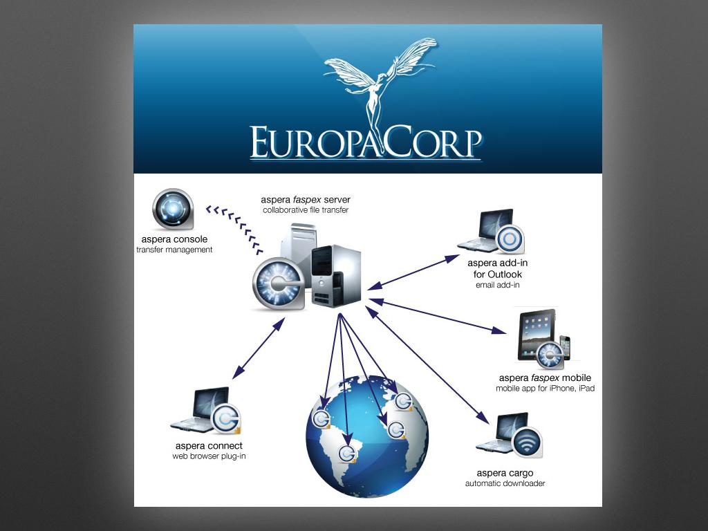 Aspera Europacorp.jpeg