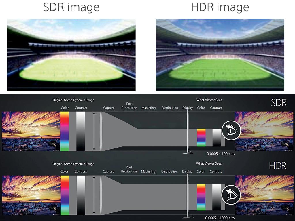 2_HDR_SDR.jpg