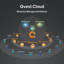 07_1_Qvest-Cloud-NAB2019.jpg