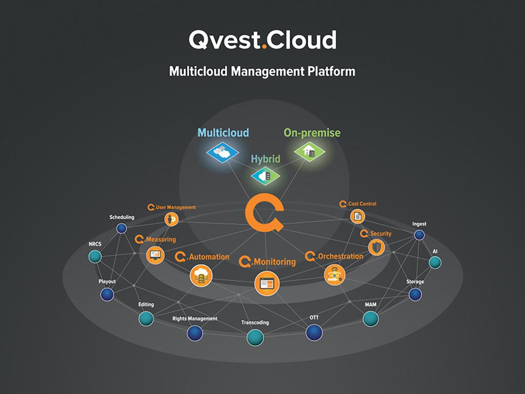 07_1_Qvest-Cloud-NAB2019.jpg